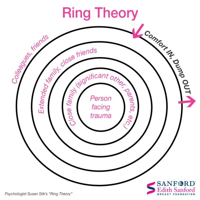 ring-theory-graphic1